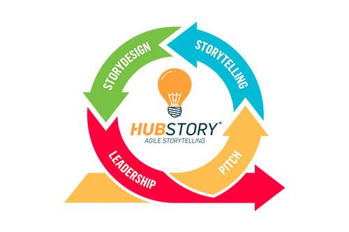 hubstory2